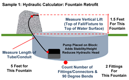 how to measure hydraulic head for pumps hydraulic head calculator