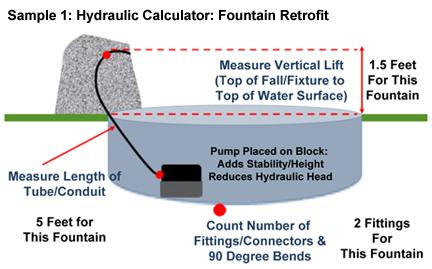 how to measure hydraulic head for pumps hydraulic head calculator